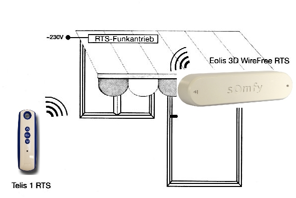 eolis 3d wirefree rts somfy funk windsensor bei rolloscout rolloscout internetshop ug. Black Bedroom Furniture Sets. Home Design Ideas