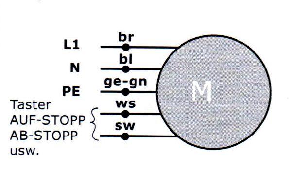 Kabelbelegung Acomax Funkantriebe