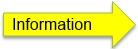 Info Button zu: wie ermittele ich den Lochabstand einer Kunststoff Wicklerblende Softline?